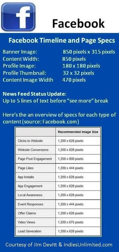 Facebook 2016 Cheatsheet from Indies Unlimited
