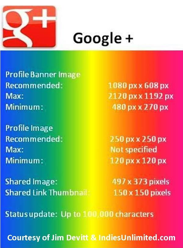 Google+ 2016 Cheatsheet from Indies Unlimited
