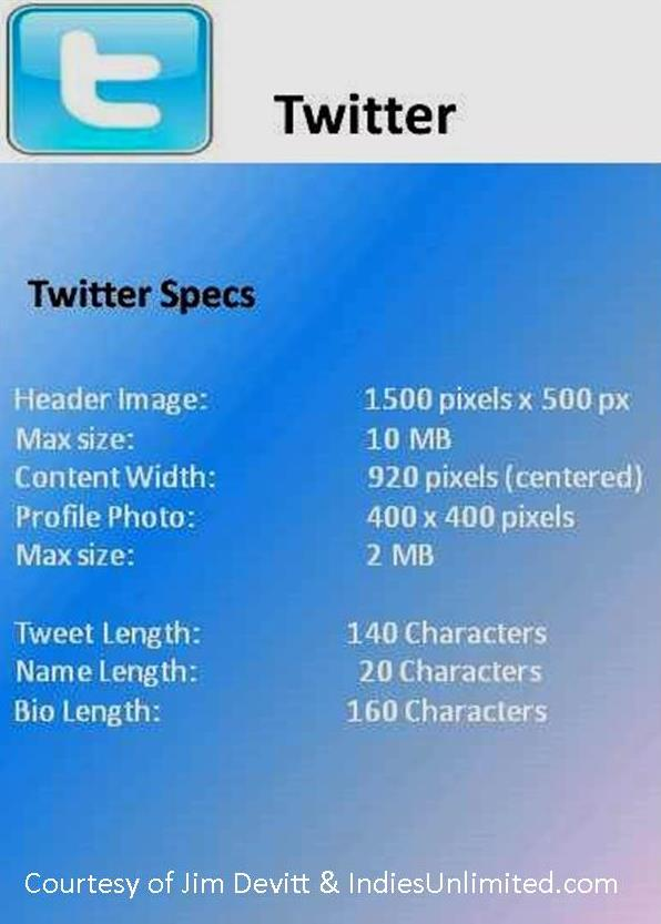 Twitter 2016 Cheatsheet from Indies Unlimited