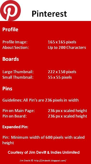 Pinterest specs 2016 from Indies Unlimited