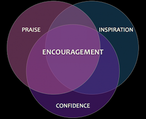 encouragement for new writers
