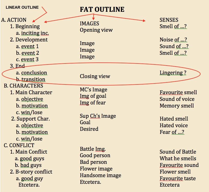 FAT OUTLINE FINAL