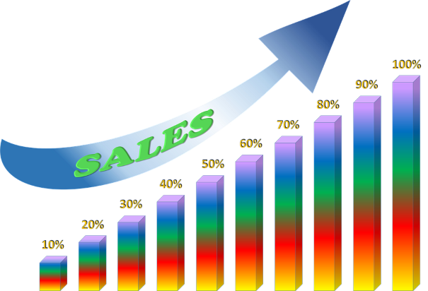 book sales graph-841606_960_720 (003)