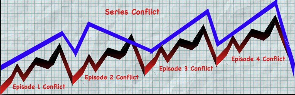 conflict in episodes